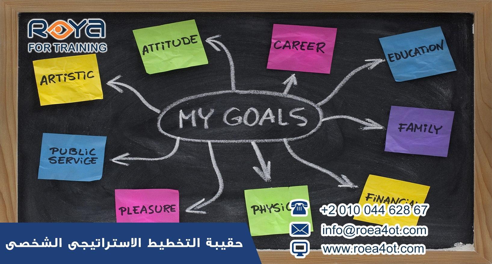 حقيبة تدريبية التخطيط الاستراتيجى الشخصى
