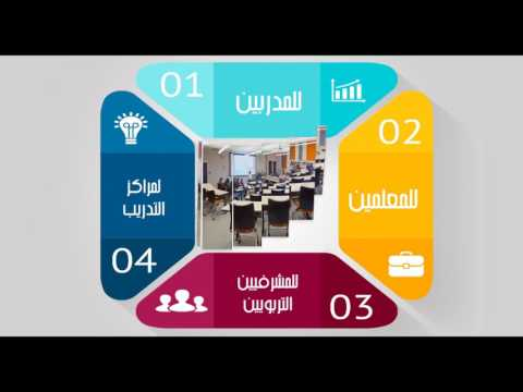 حقيبة تشكيل وبناء فرق العمل المحترفه وفقا لمفهوم الجدارة
