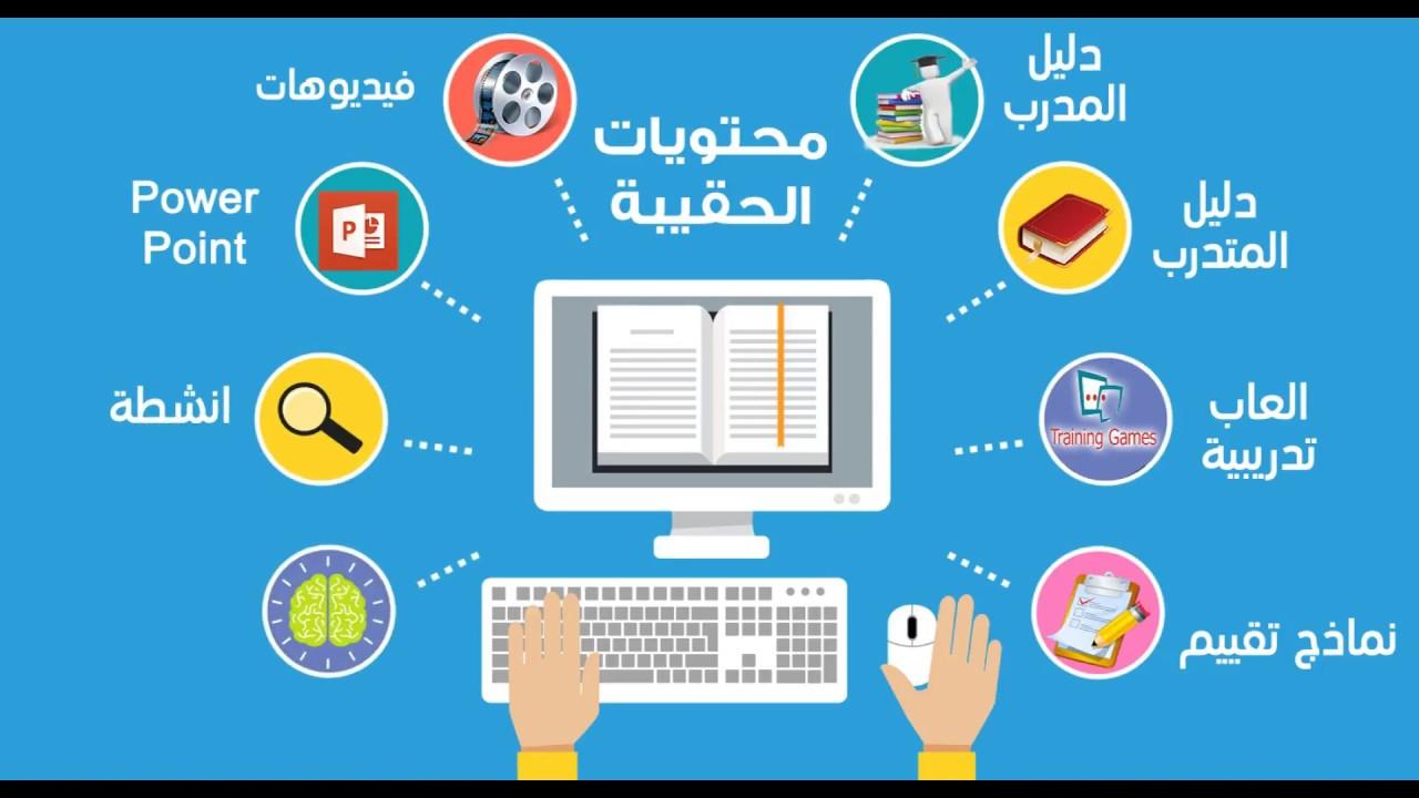 حقيبة التقويم المتمركز حول المتعلم